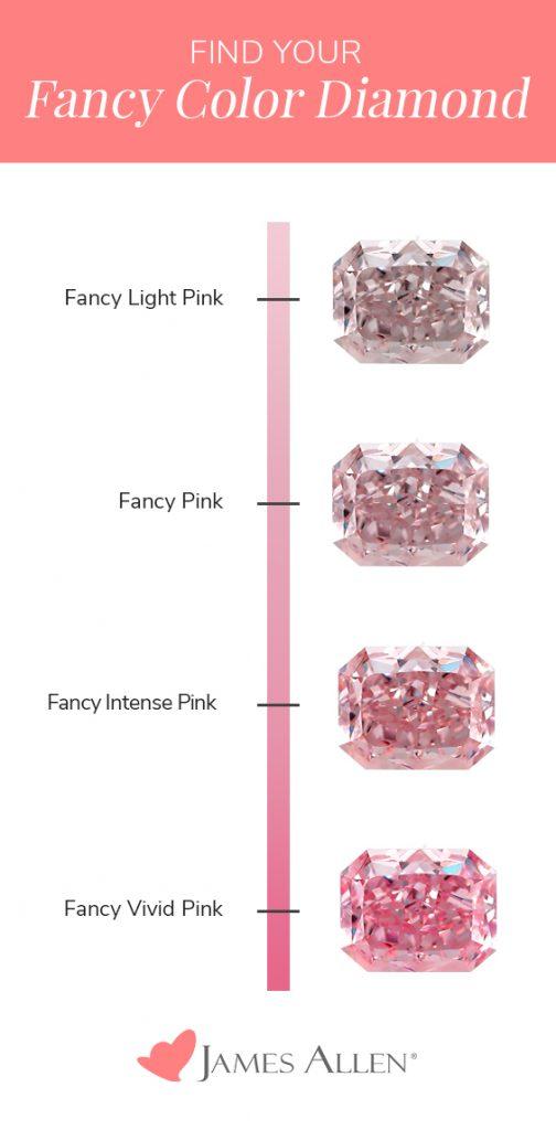 argyle pink fancy color diamond pin pinterest