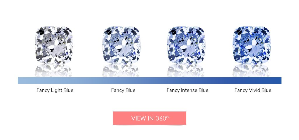blue fancy color diamonds scale
