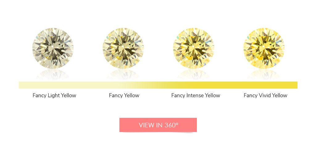 canary yellow fancy color diamond scale