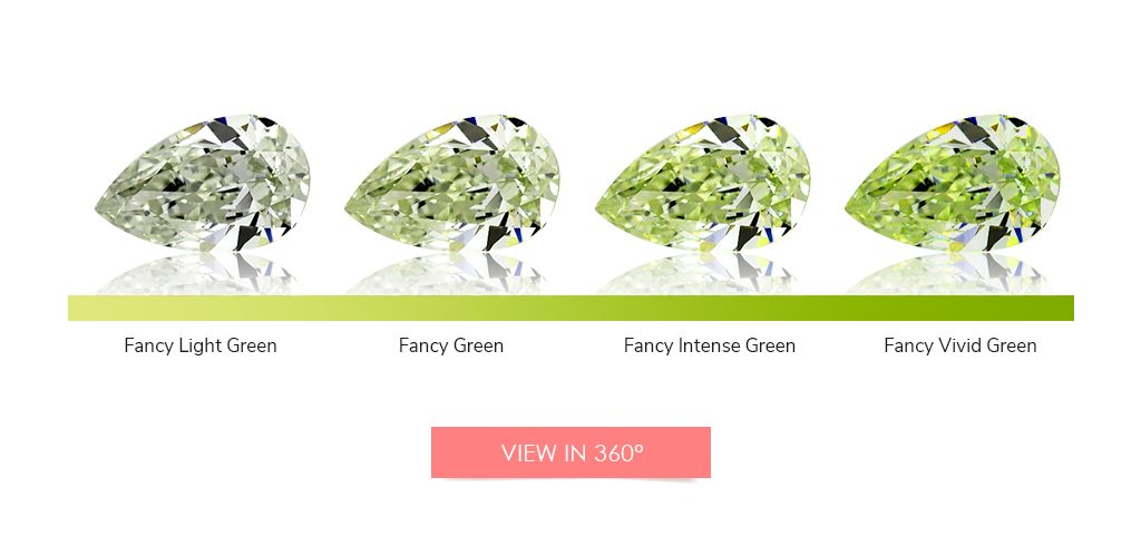 green fancy color diamond scale