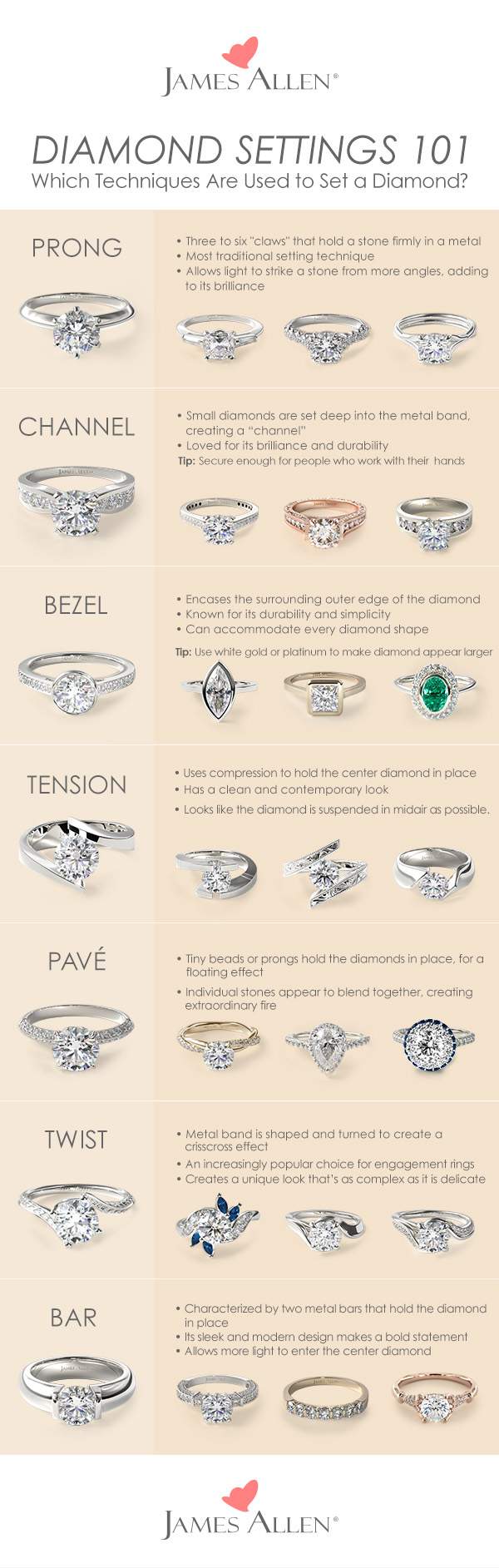 Pinterest Engagement Rings 101 - how to find the perfect ring setting