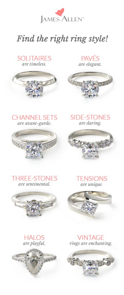 Different engagement rings styles on Pinterest