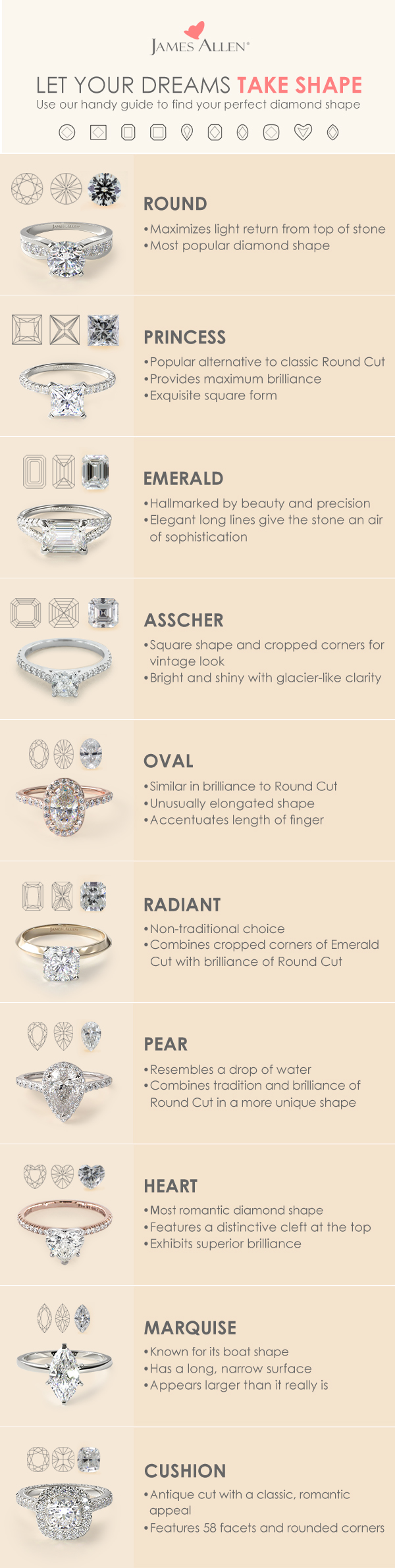 Engagement rings and diamond shapes